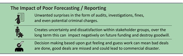 Forecasting / Reporting